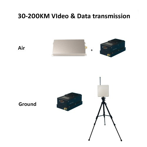 30-200 KM Video & Data and telemetry data link