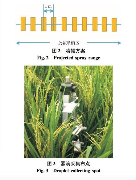 Agricultural drone sprayer VS artificial spraying